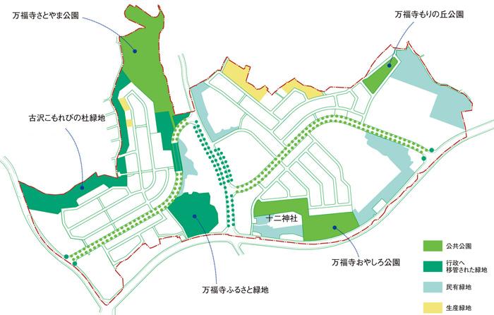 新百合山手公園・緑地位置図